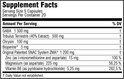 SSN GH Test Rush Supplement Facts